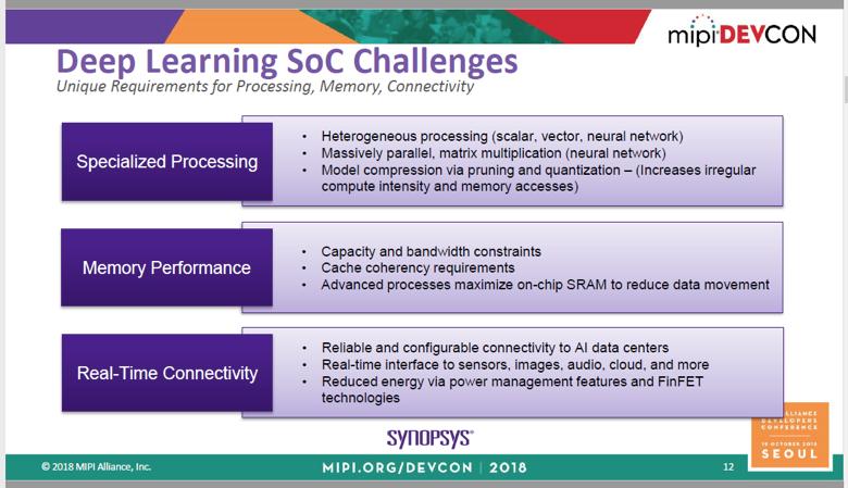SOC Challenges